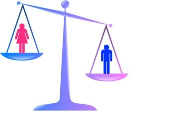 gender scales